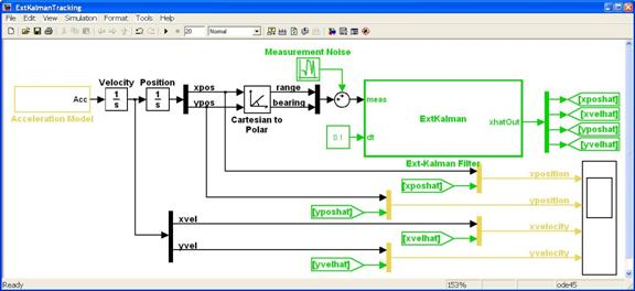 Using an Extended Kalman Filter for Object Tracking in Simulink