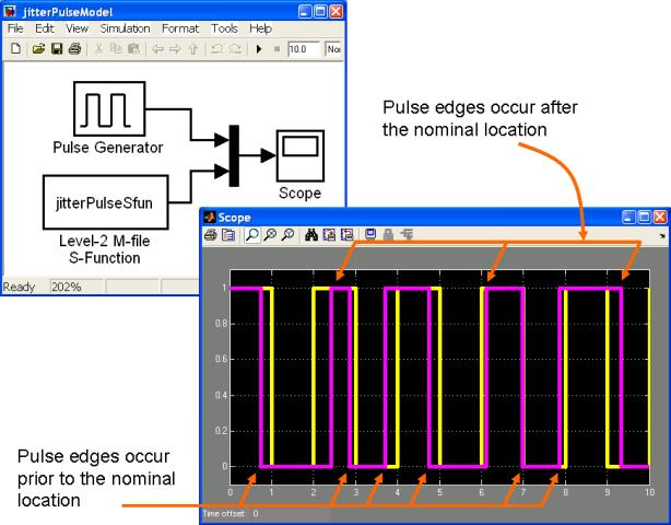 Simulink S-Functions - Square Wave With Jitter