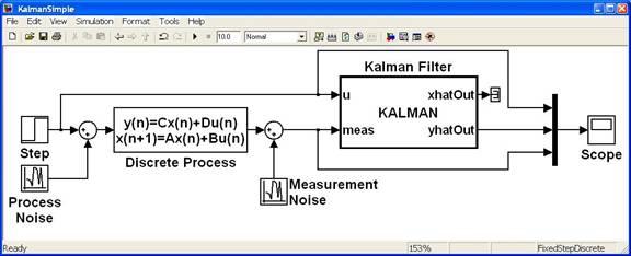 kalman filter in simulink