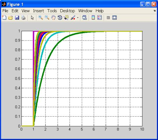 Simulink - Interfacing with MATLAB