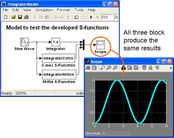 Simulink S-Functions - Replicating the Continuous Time