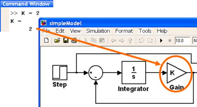 To Workspace Simulink Plot